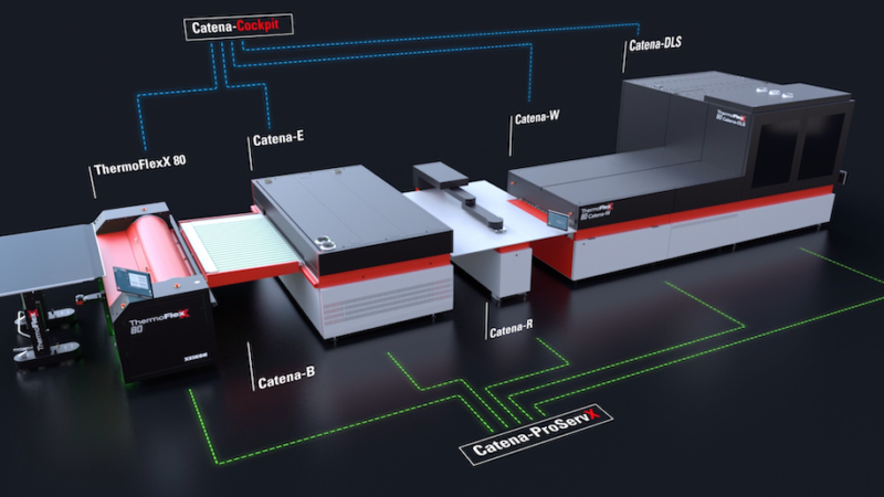 Flint Group Launches Fully Automated Flexographic Plate Processing Equipment